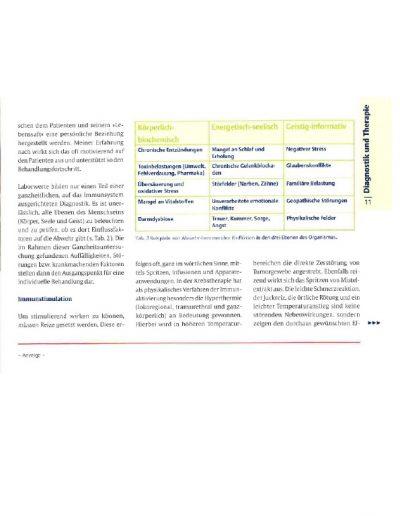 Immunregulation-artikel2
