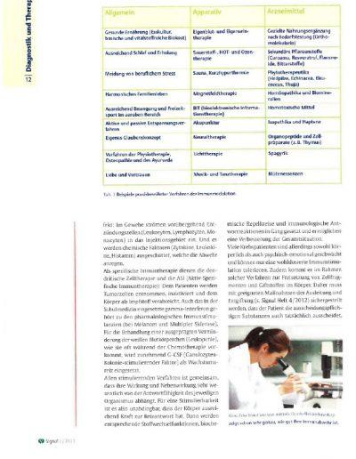 Immunregulation-artikel3