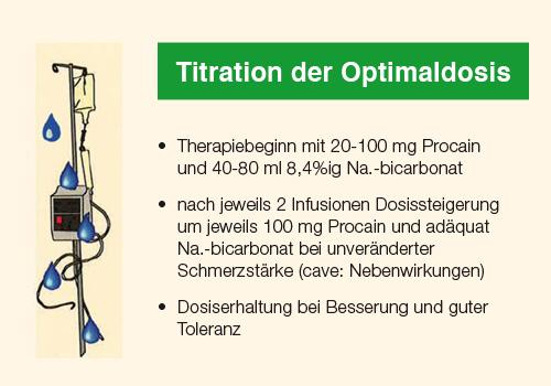 Vorgehensweise zur Titration der optimalen Wirkdosis des definierten Procain-Basengemisches